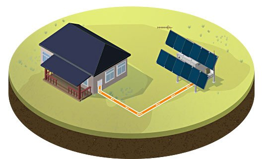 SAPS solar cube stand alone power system illustration
